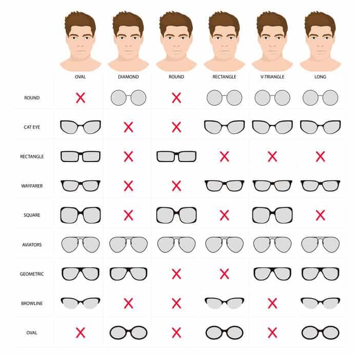 Illustration of suitable glasses for your face shape