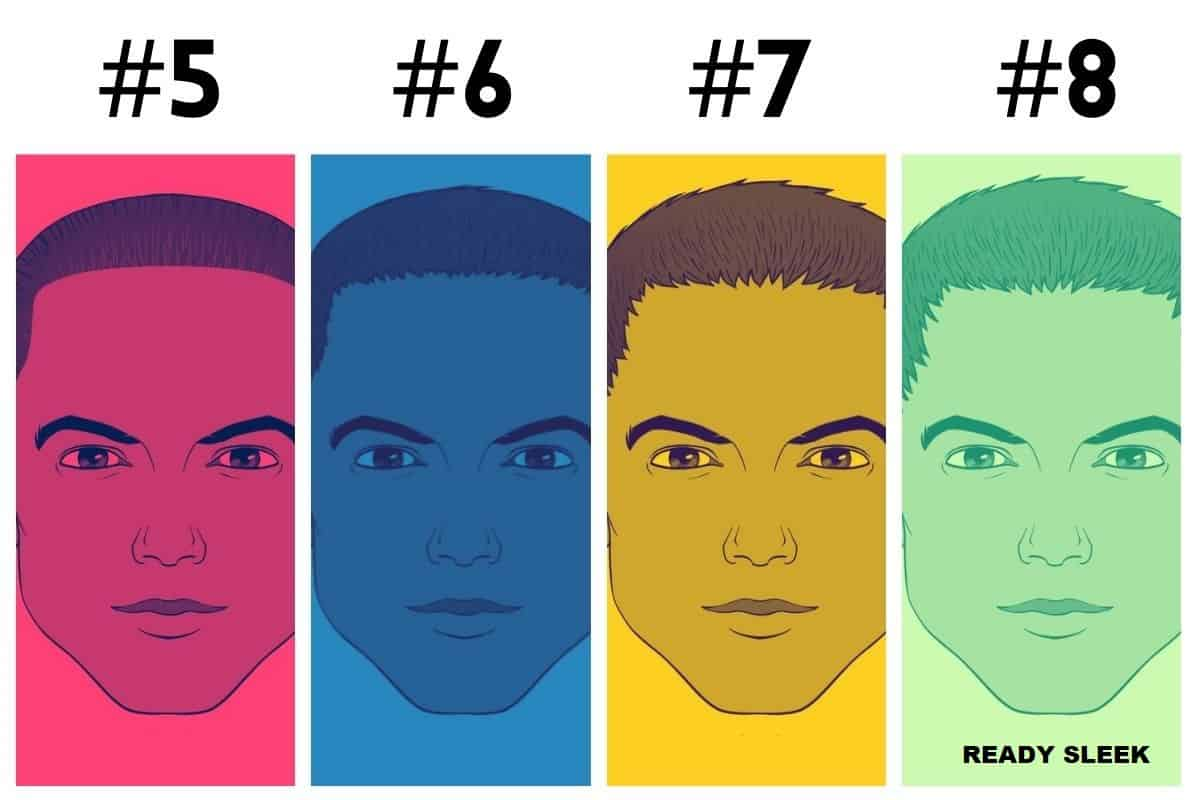 Buzz Cut Lengths - Number 5, 6, 7, 8 Featured Image